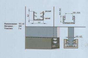 Уплотнитель 4-6,5 мм Казань
