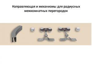 Направляющая и механизмы верхний подвес для радиусных межкомнатных перегородок Казань